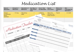 Medication List